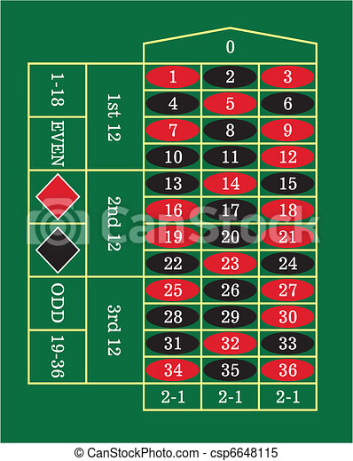 Tabla de ruleta 21Nova casino 254038