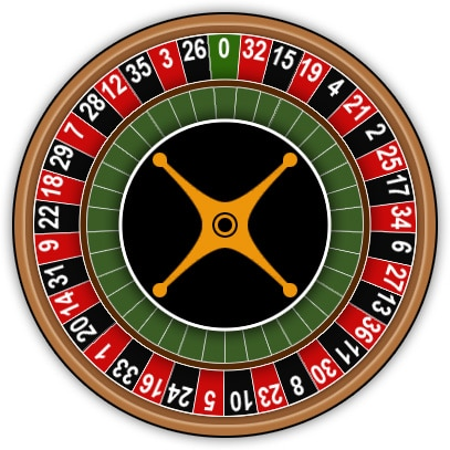 Ruleta europea online américa Latina casino 549482